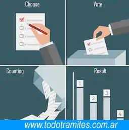 Cómo obtener el Certificado de escrutinio en Argentina