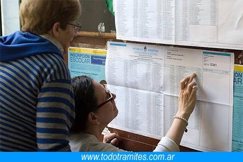 Como saber dónde voto 2 Como Saber Dónde Voto En Las Elecciones Argentinas