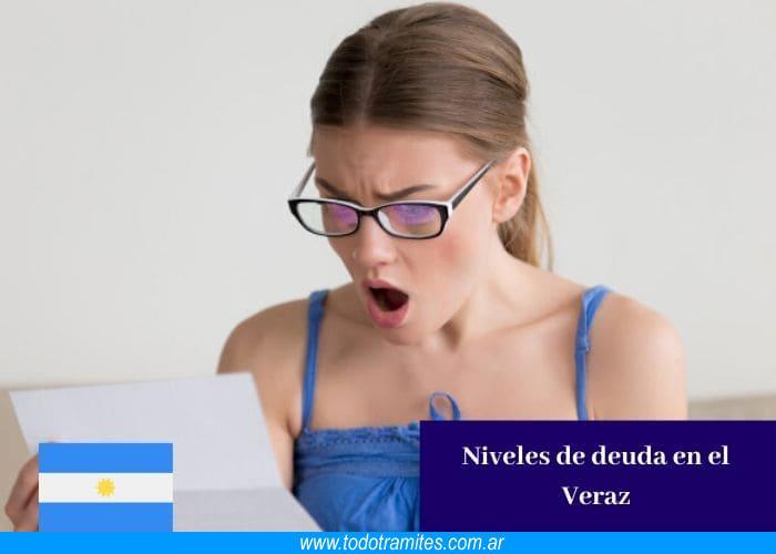 Cómo saber si estoy en el veraz gratis por Internet en Argentina